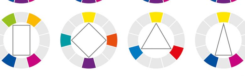 Colour wheel with four different geometric forms showing many possible harmonic combinations of colours.